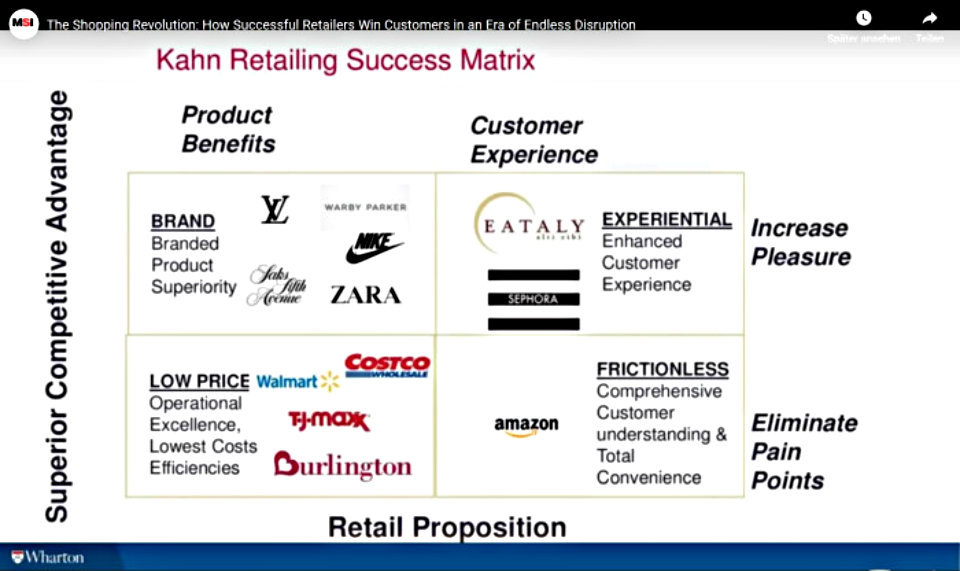 kahn-retailing-success-matrix3.jpg?mtime=20181124114223#asset:105342