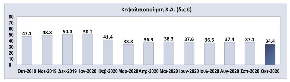 axia_numbers_kefalaiopoiisi_oct20.JPG?mtime=20201111123415#asset:223238