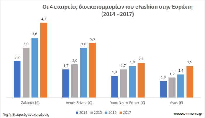 the-top-4-efashion-player-in-europe1.png?mtime=20181005184505#asset:100296